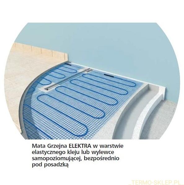 Góra MD Mata grzewcza podłogowa 100W/m² , jednostronnie zasilana FA17